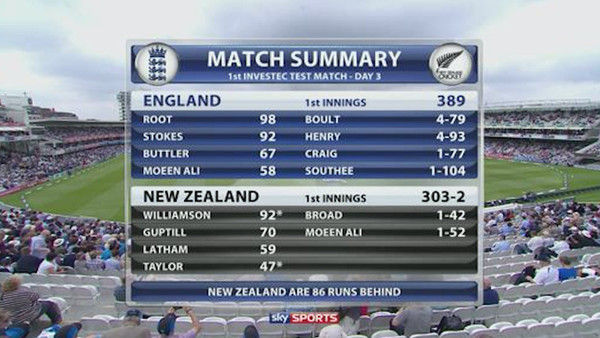 England v New Zealand T1 Day 3