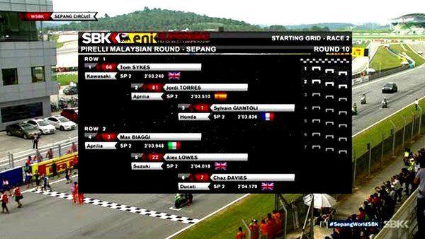 FIM Superbike World Championship-FIM Superbike Malaysia Race 2
