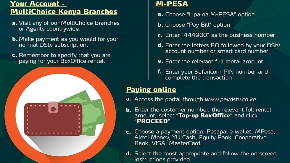 How to top up your BoxOffice account Kenya